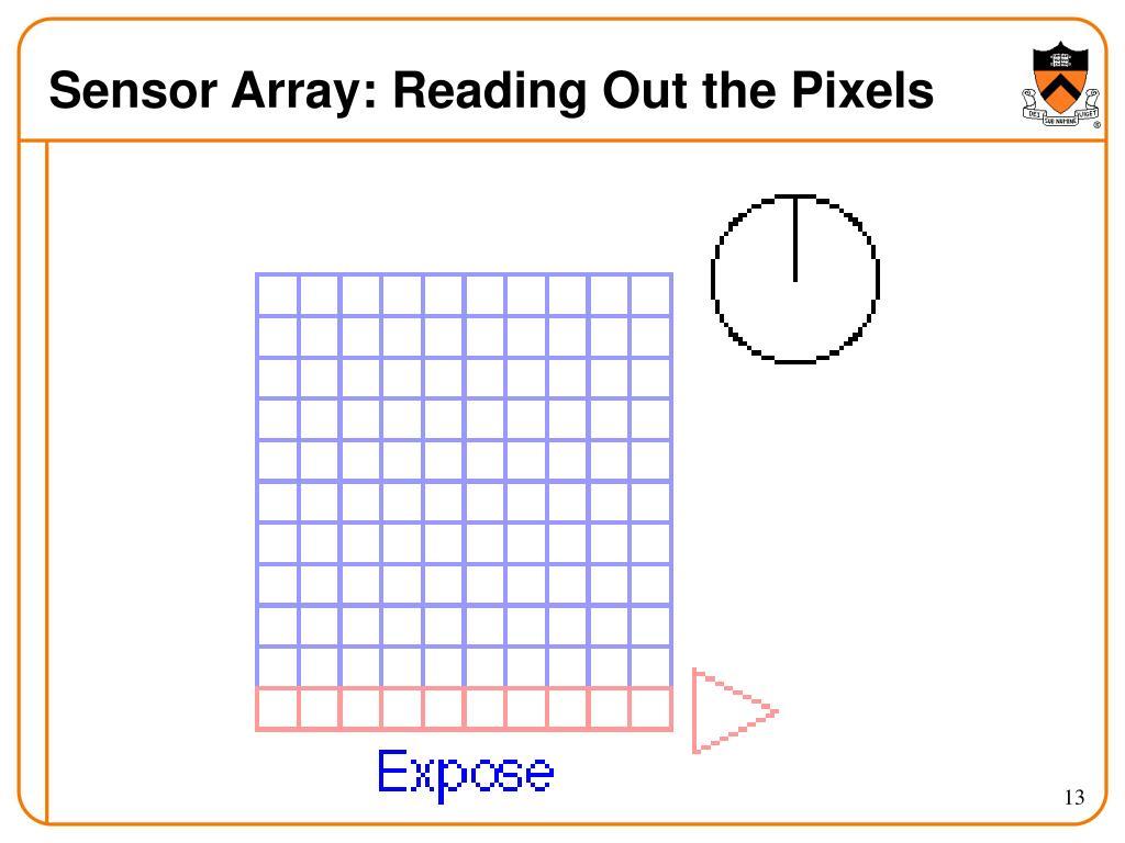 Sensor Array: Reading Out the Pixels