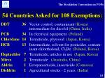 54 countries asked for 108 exemptions