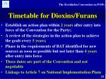timetable for dioxins furans