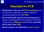timetable for pcb