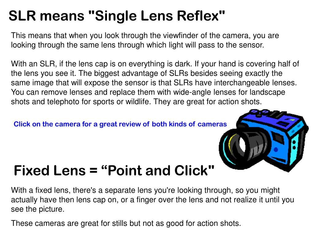 "SLR means ""Single Lens Reflex"""