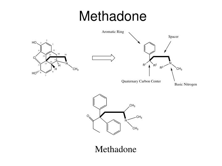 methadone structure activity relationship examples