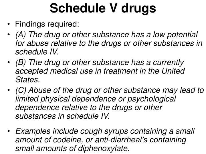 List of Schedule 2 (II) Drugs