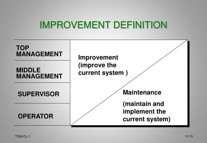 IMPROVEMENT DEFINITION