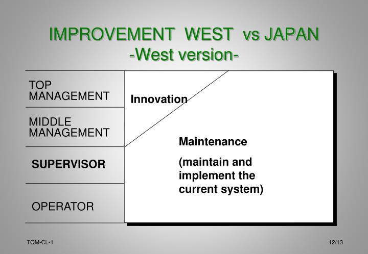 IMPROVEMENT  WEST  vs JAPAN