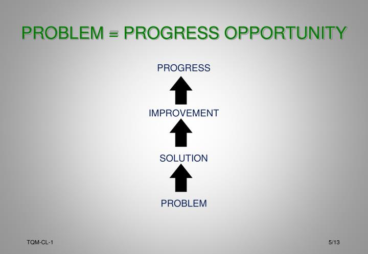PROBLEM = PROGRESS OPPORTUNITY