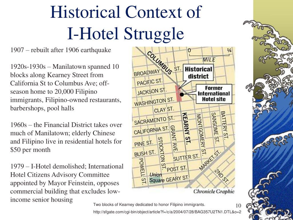 Historical Context of