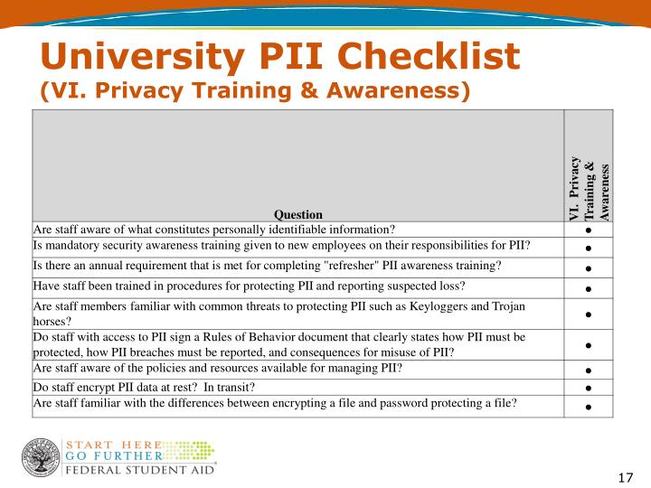 University PII Checklist