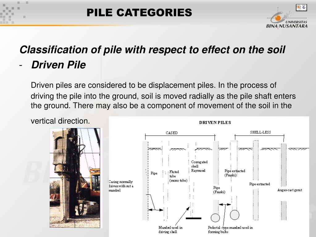 PILE CATEGORIES