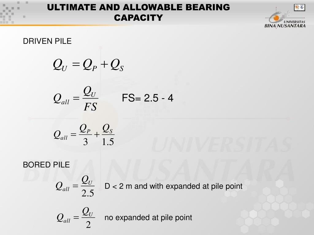 ULTIMATE AND ALLOWABLE BEARING CAPACITY