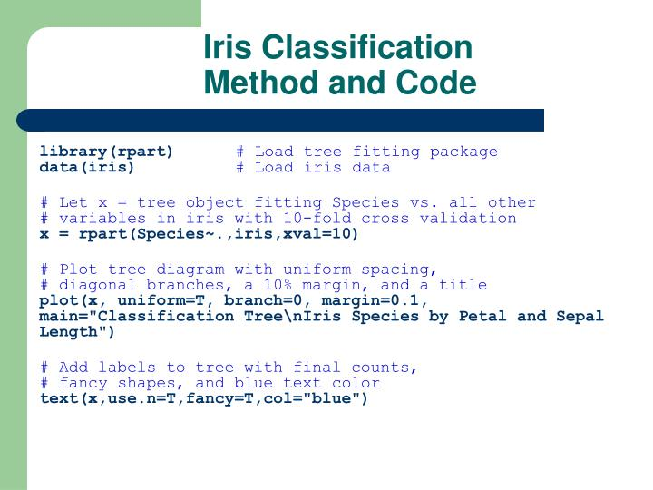 Iris Classification