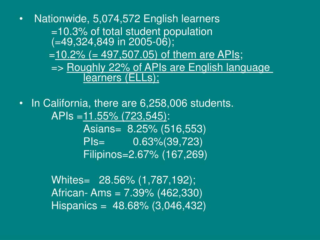 Nationwide, 5,074,572 English learners