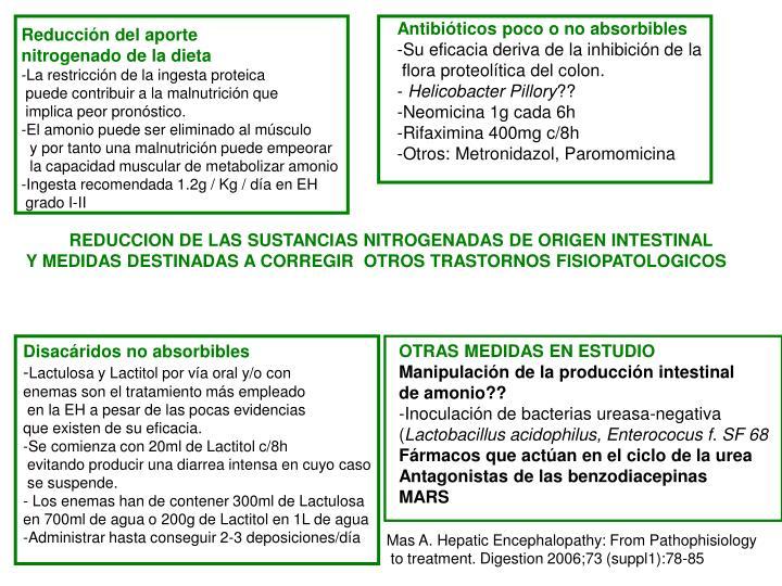 Antibióticos poco o no absorbibles