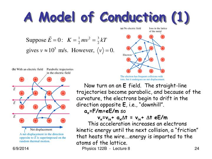 A Model of Conduction (1)