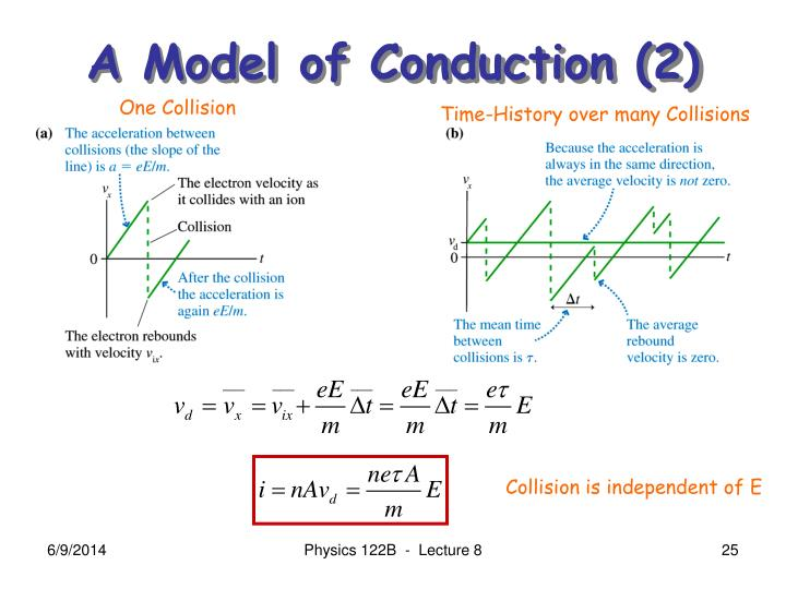 A Model of Conduction (2)