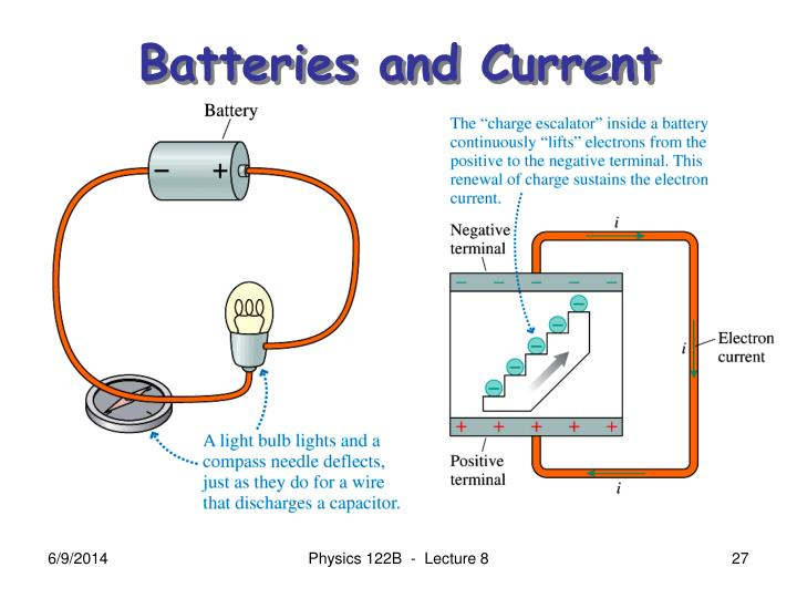 Batteries and Current