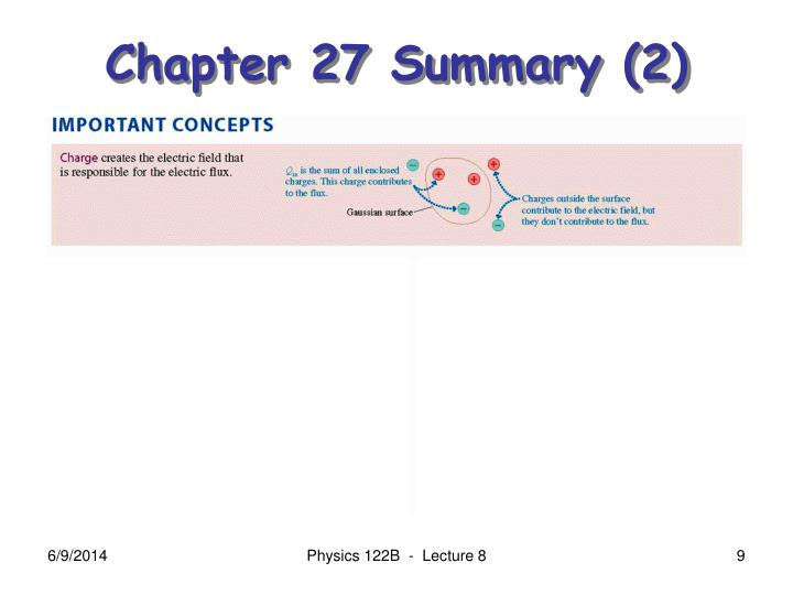 Chapter 27 Summary (2)
