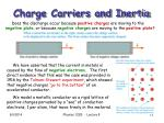 charge carriers and inertia