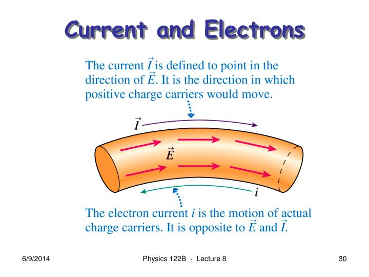 Current and Electrons