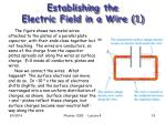 establishing the electric field in a wire 1