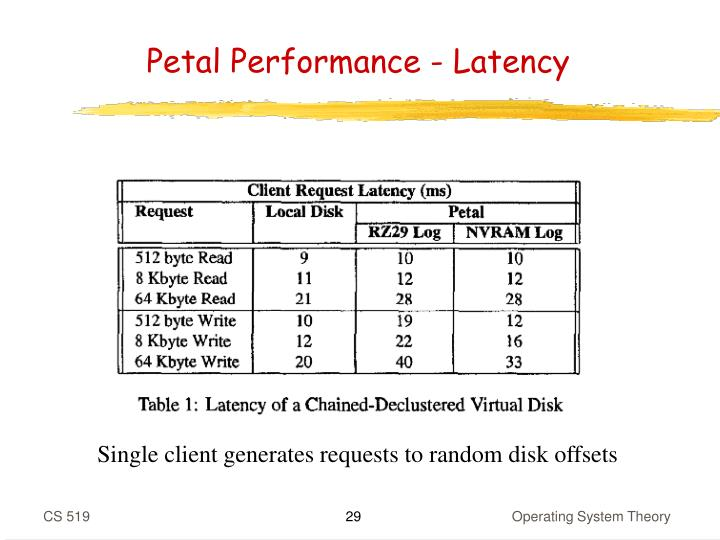 Petal Performance - Latency