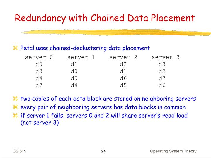 Redundancy with Chained Data Placement