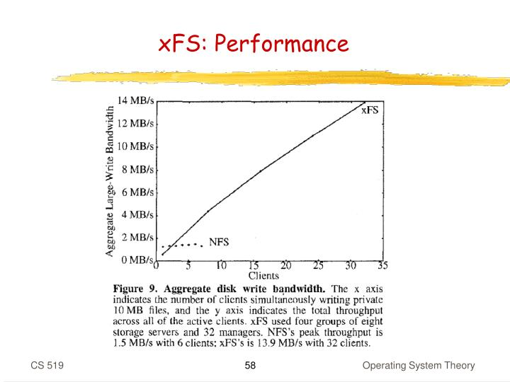 xFS: Performance