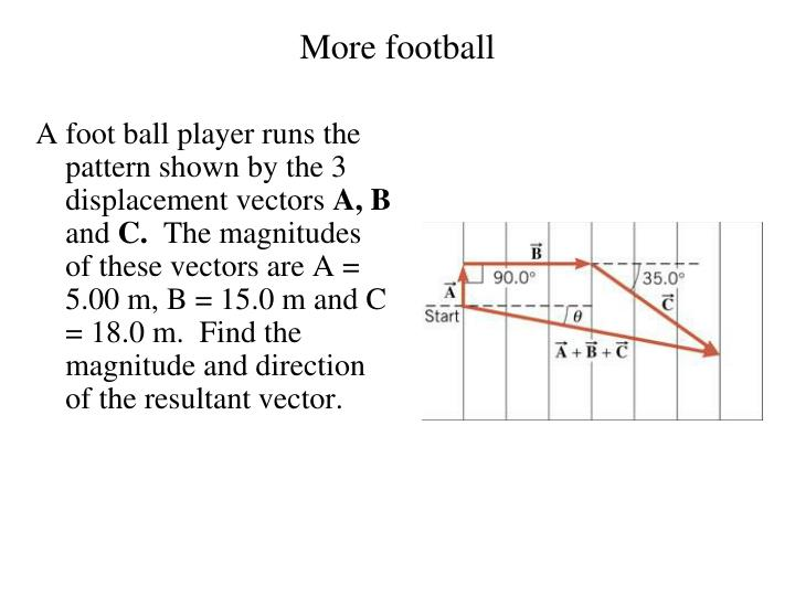 More football