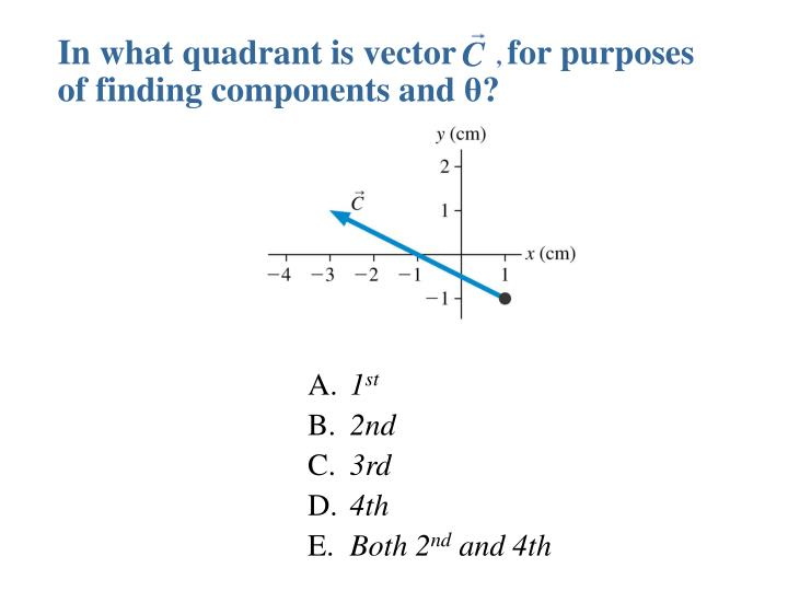 In what quadrant is vector