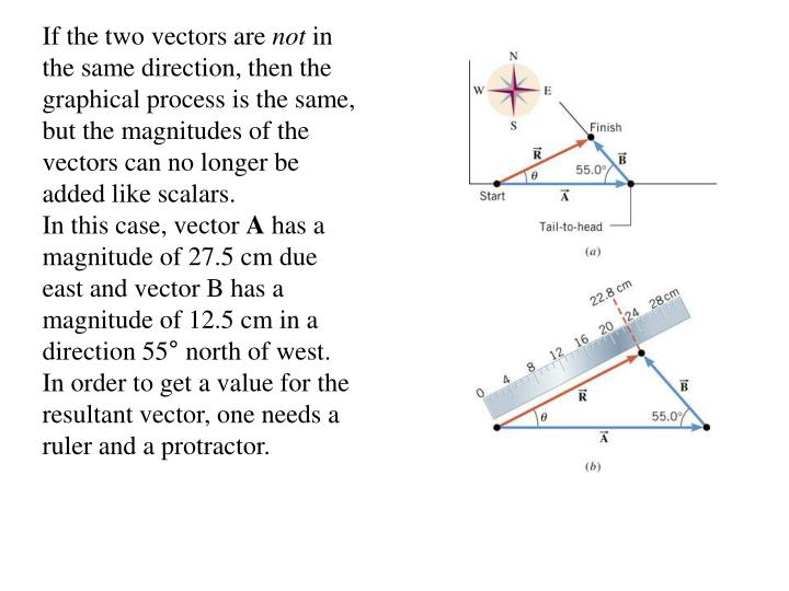 If the two vectors are