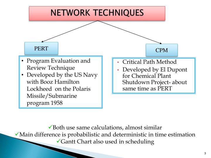 NETWORK TECHNIQUES