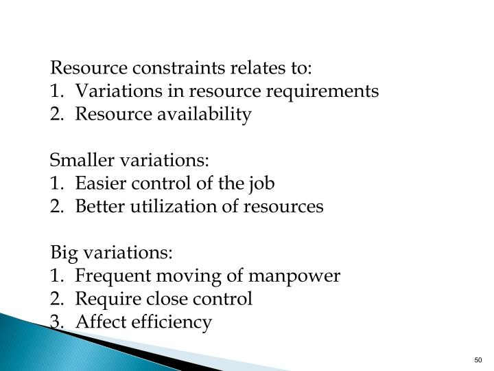 Resource constraints relates to:
