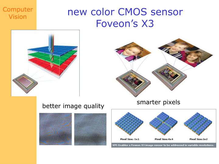 new color CMOS sensor