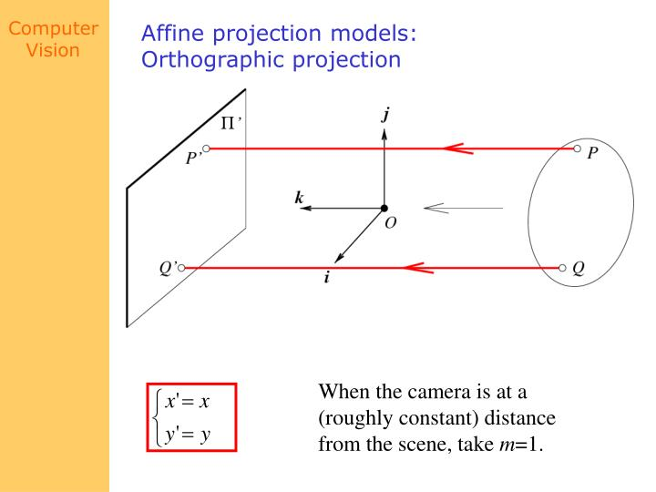 Affine projection models: