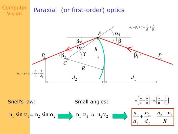 Paraxial  (or first-order) optics