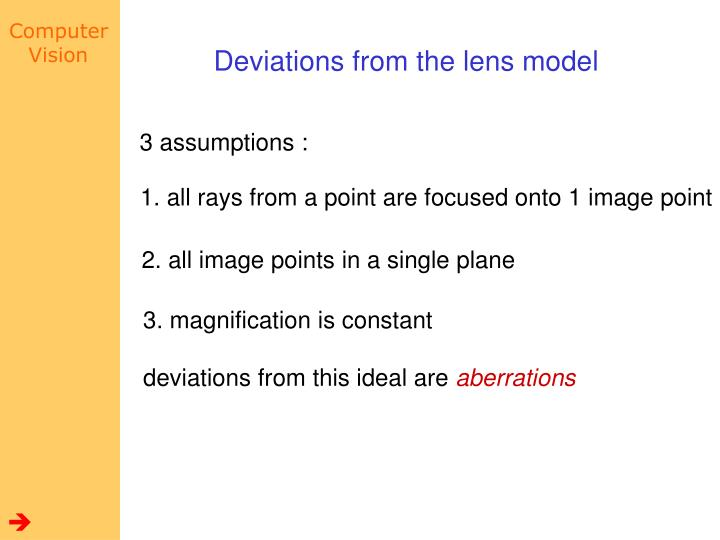 Deviations from the lens model