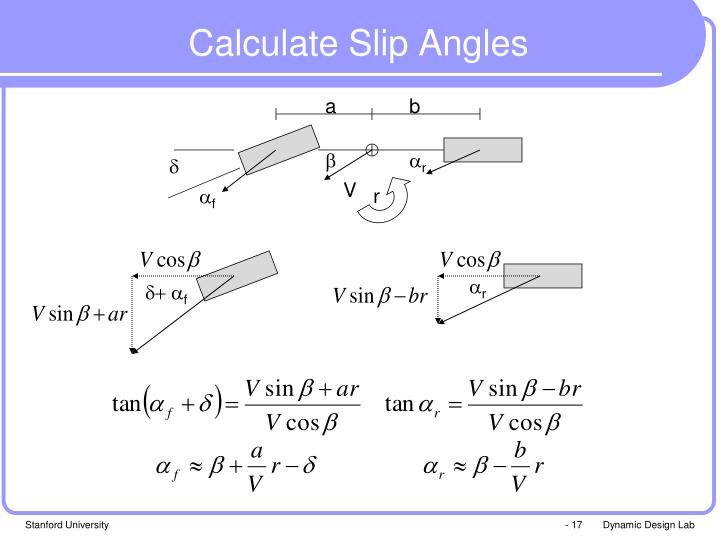 Calculate Slip Angles