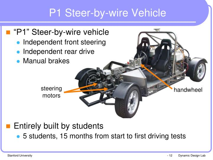 P1 Steer-by-wire Vehicle