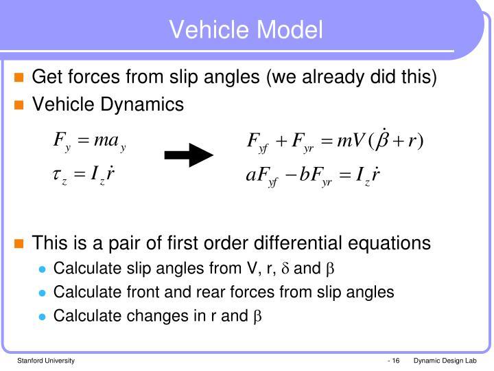 Vehicle Model