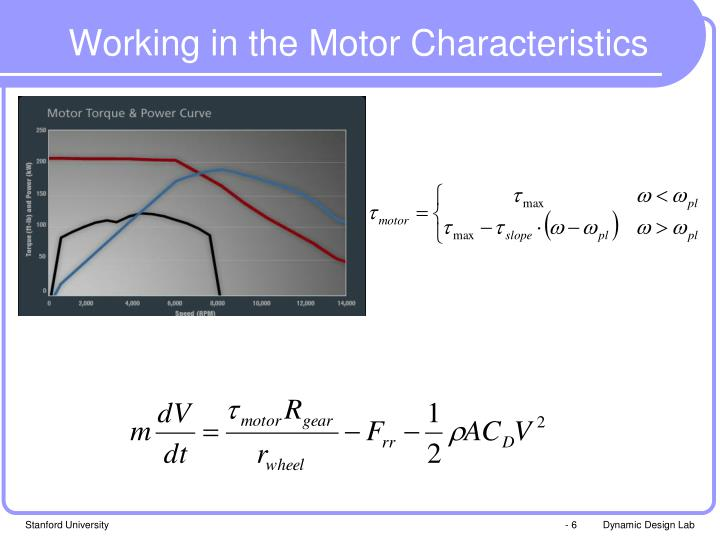 Working in the Motor Characteristics