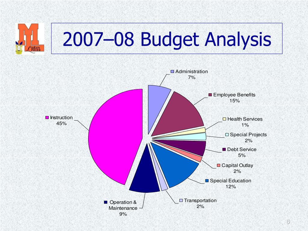 2007–08 Budget Analysis