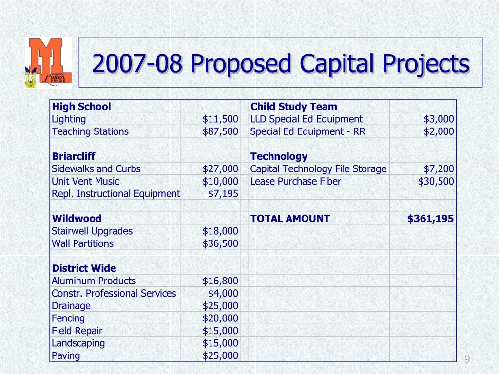 2007-08 Proposed Capital Projects
