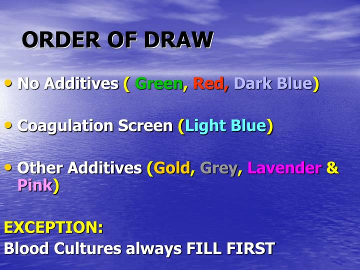 ORDER OF DRAW