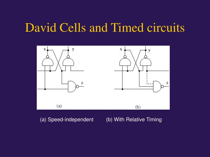 David Cells and Timed circuits