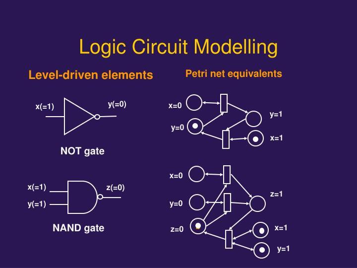 Logic Circuit Modelling