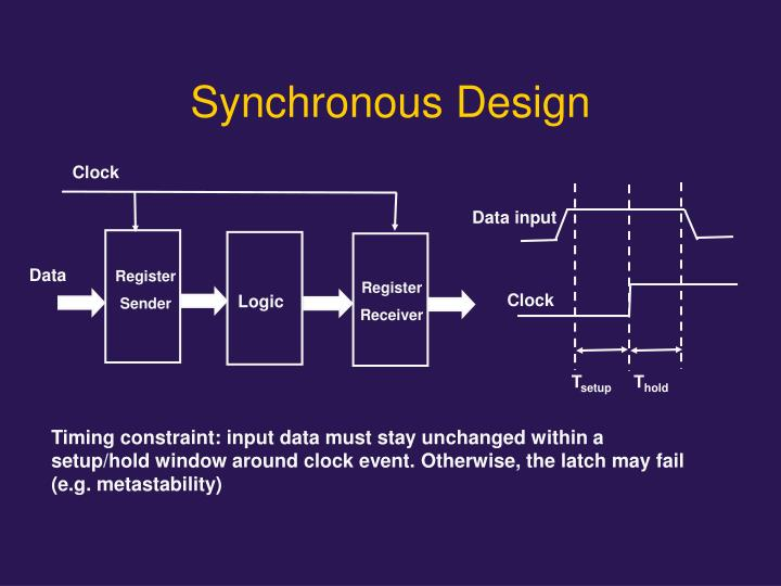 Synchronous Design