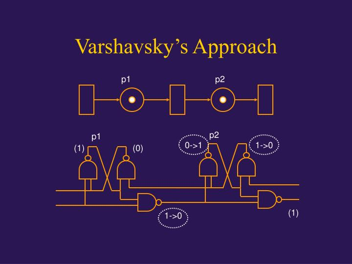Varshavsky's Approach