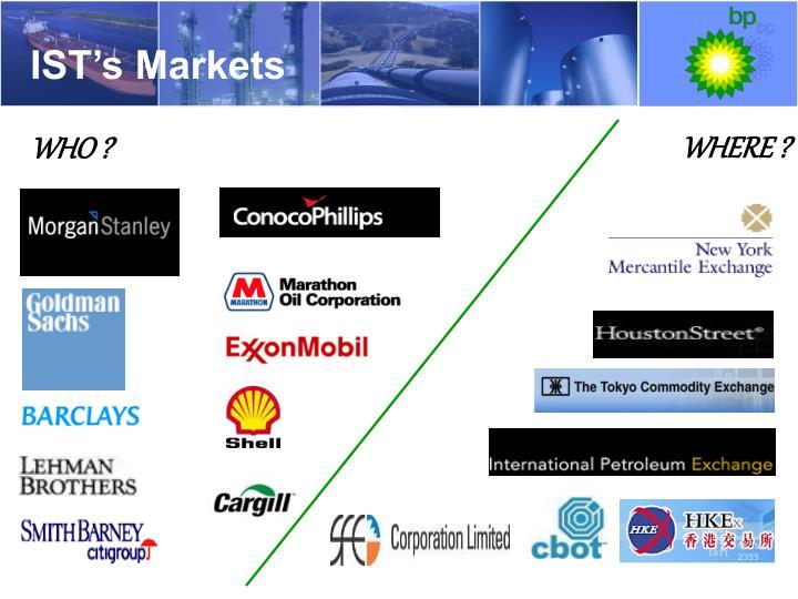 IST's Markets