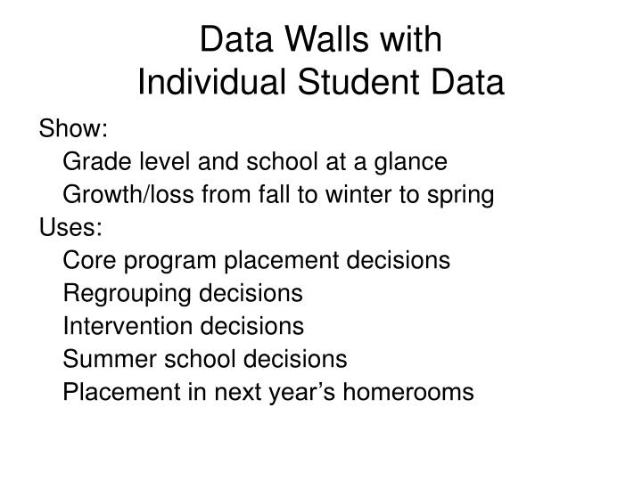 Data Walls with