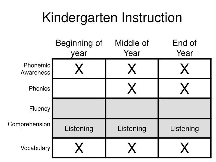 Kindergarten Instruction